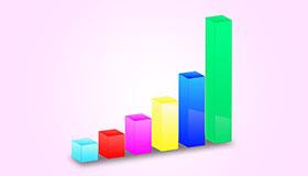 急成長のイメージの立方体