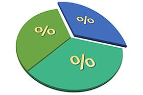 パーセンテージを表示する円グラフ